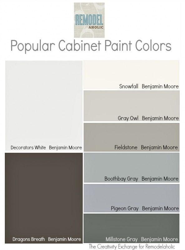 Best Colors To Paint Kitchen And Bath Cabinets The Creativity Exchange For Remodelaholic Com Kitchen Cabinet Colors Painting Cabinets Kitchen Paint