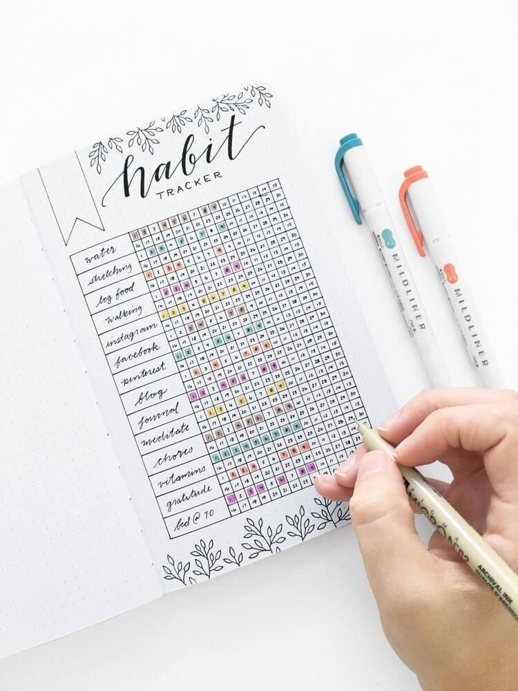 bullet journal pixel habit tracker layout  bullet journal page ideas inspiration  bujo planner  doodles organize your life  How to start a bullet journal monthly spread...