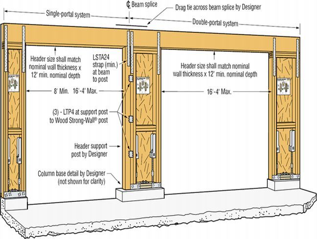 Exceptional 2 car garage door size 13 2 car garage door for Garage framing instructions