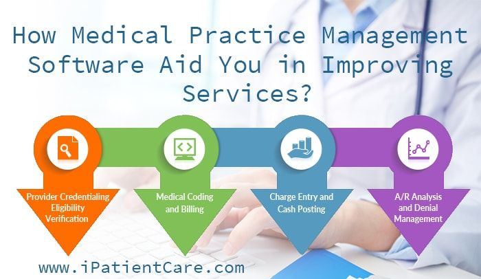 How Medical Practice Management Software Aid You In Improving
