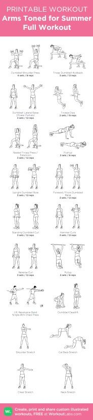 Pin by Aleinie Coral on workouts | Workout, Fitness, Shoulder workout