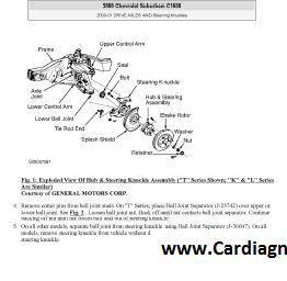 chevrolet suburban 2000 2006 factory service repair manual pdf rh pinterest com 2000 suburban repair manual suburban repair manual pdf
