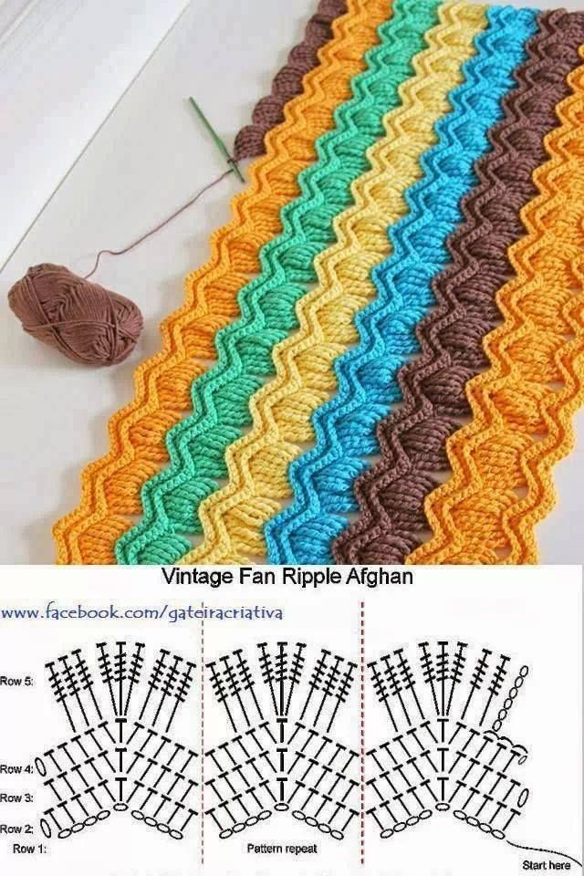 Vintage Fan Ripple Afghan crochet deken haken | haaksteken ...