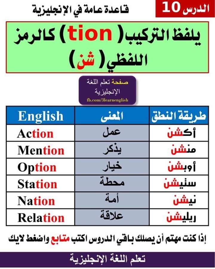 Pin By غفرانك ربي On دروس تعلم الانكليزية٢ English Vocabulary English Language Learning Grammar Learn English Vocabulary