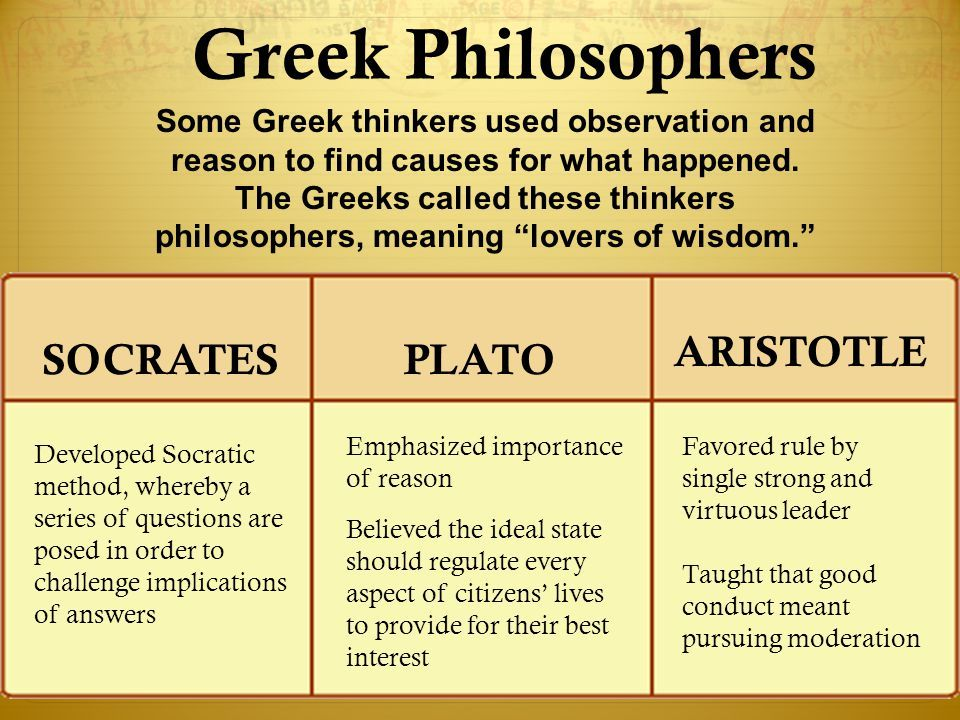 a comparison of socrates and platos philosophies The paper examines the similarities present in the beliefs of socrates, plato and aristotle the paper looks particularly at their logic and argumentation, their views towards knowledge and how best to acquire it, what love signifies for them and their definitions of existence.