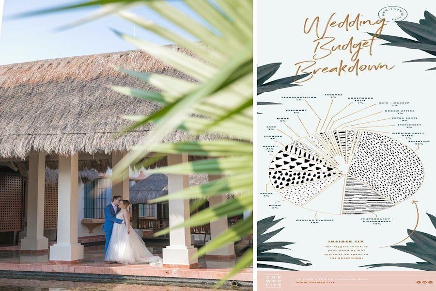 Wedding Decorations Catalogs Wedding Planning Help Catholic Wedding Theme Ideas In 2020 Wedding Planning Help Wedding Advice Wedding