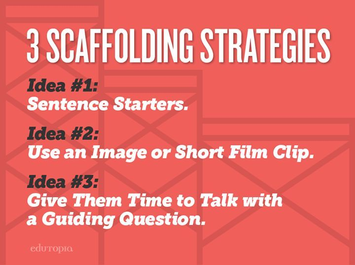 On-the-Spot Scaffolding for Students Students, Teacher and
