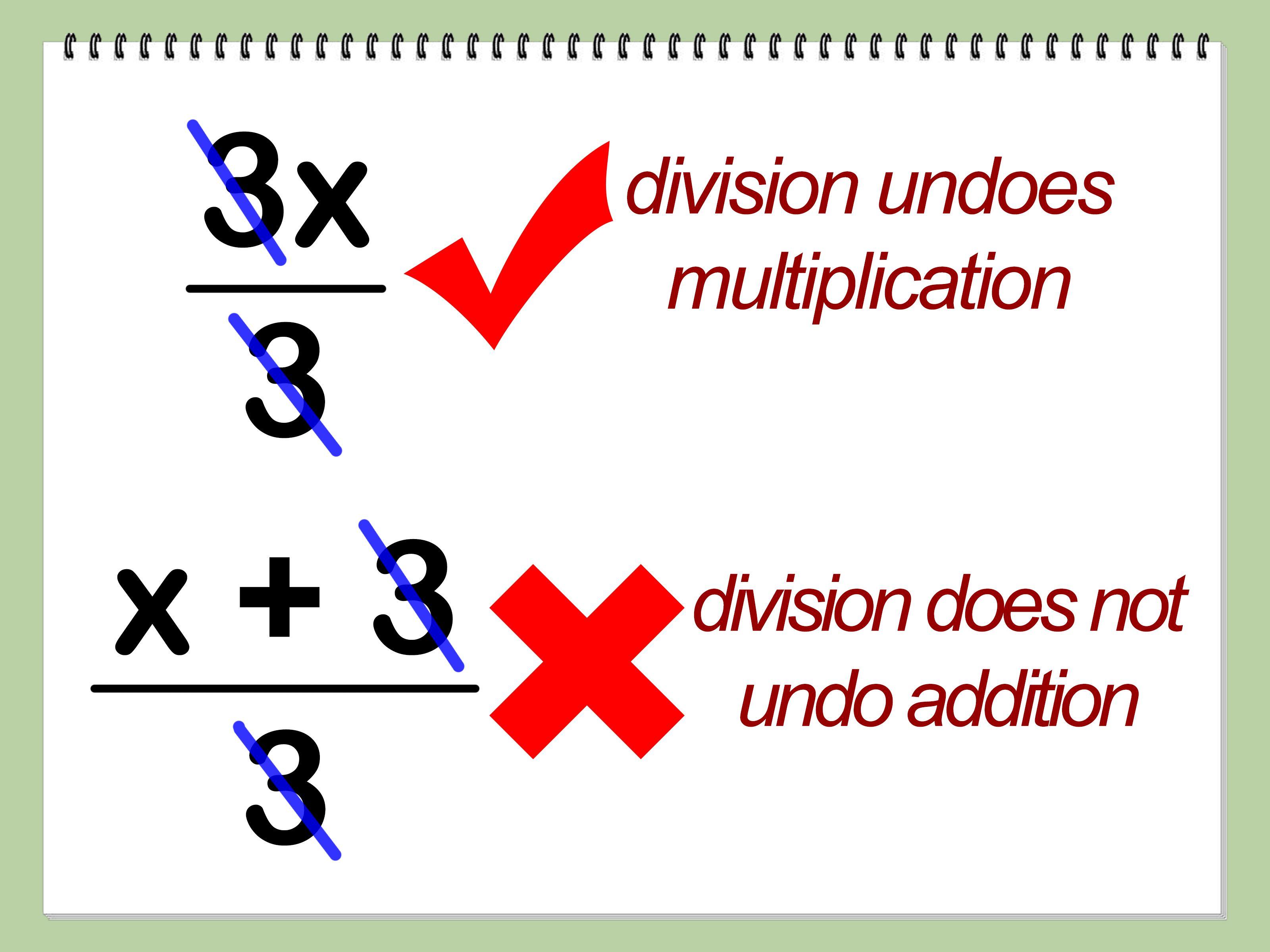 Understand Algebra