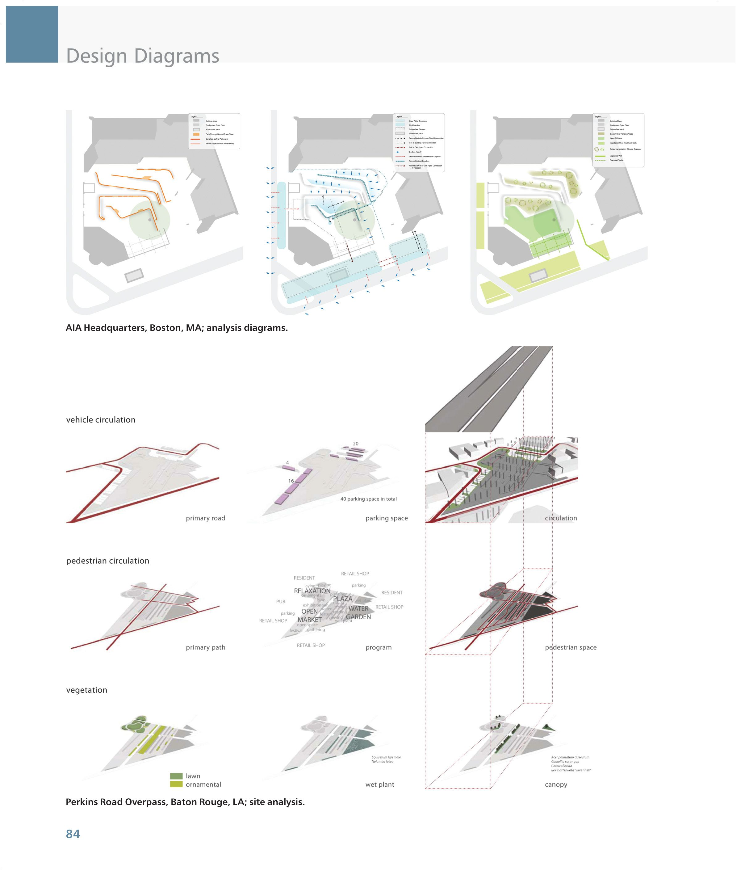 Landscape Concept Design Diagram Human Anatomy Major Arteries Http Asla Org 2012awards Images Largescale 168 04