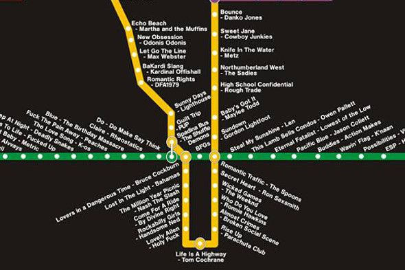 Ttc Subway Map 2025.Subway Map Reimagines The Ttc As A Musical Journey Toronto