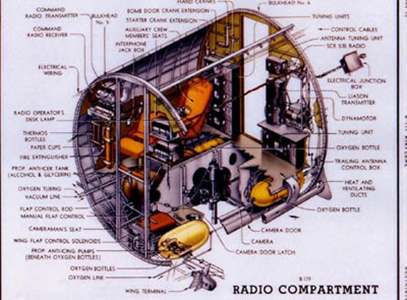 images about b radio room on, schematic