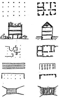 Figur1 Jpg 239 395 Architetti Architettura Le Corbusier