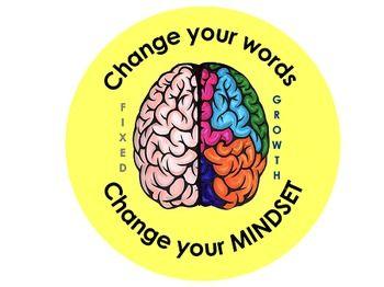 Change Your Mindset Teaching Growth Mindset Growth Mindset Mindset