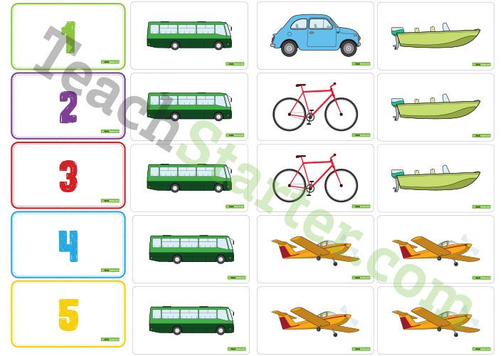 Teaching Resource: A transport themed number activity to use in the classroom when identifying, sequencing and counting numbers from 1 to 5.