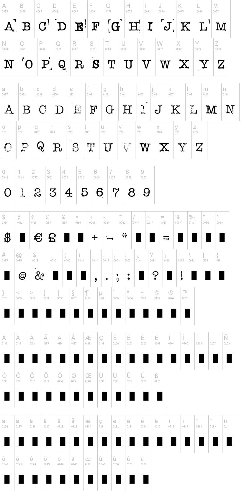 Stampwriter-Kit