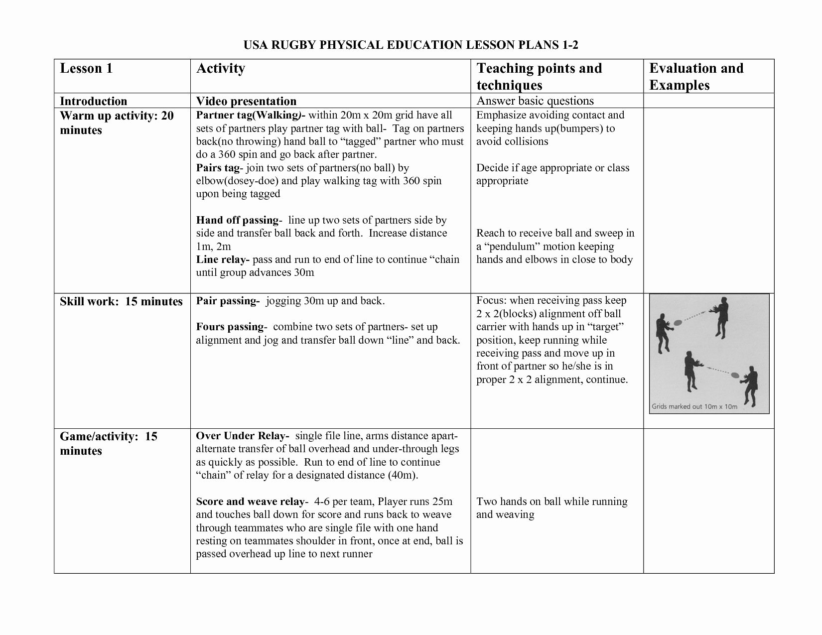 Physical Education Lesson Plans Template Luxury Best S Of Physical Education Lesson Plan Education Lesson Plans Physical Education Lessons Writing Lesson Plans Physical education lesson plan template