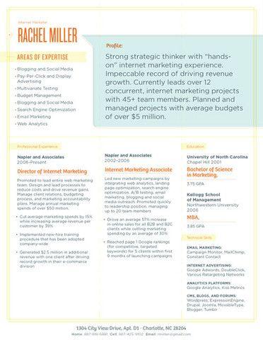 Bespoke Lofts, Design resume and Creative