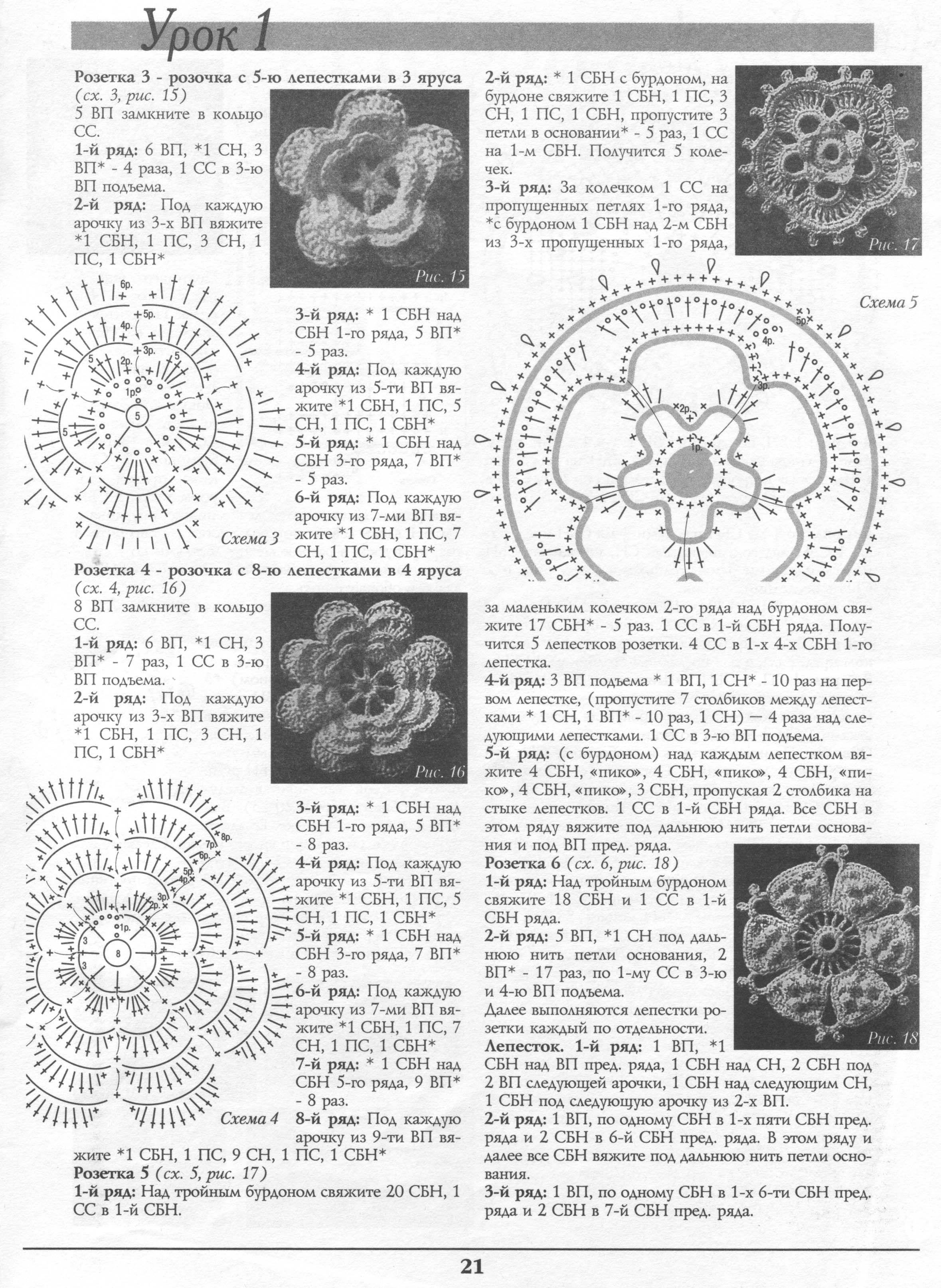 Edeaaaddg irish crochet