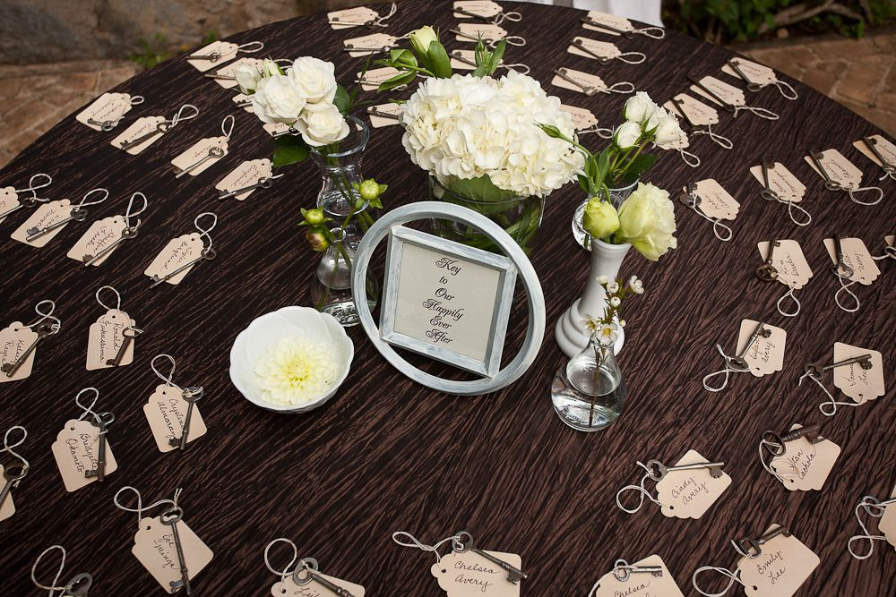 Wedding Seating Chart Ideas | Wedding Seating Chart Ideas The Lane
