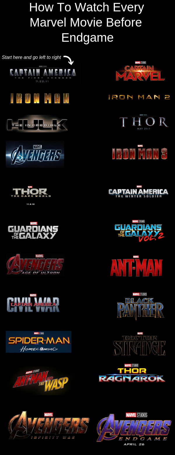 How To Watch Every Marvel Movie Before Endgame, Marvel Movies in order, Marvel Movies chronological order, #AvengersEndgame #marvelmoviesinorder