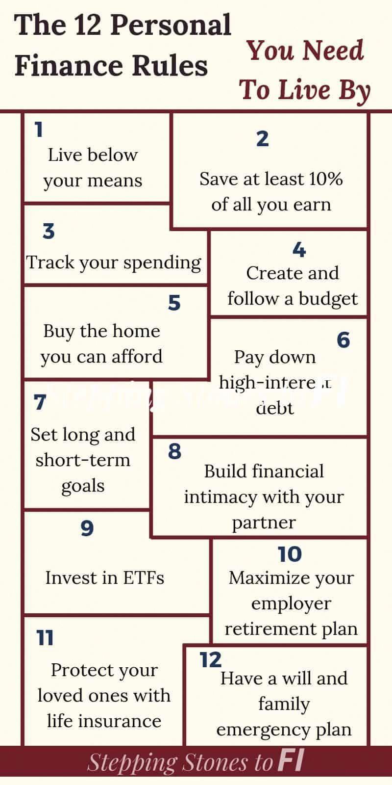 Best Money Saving Tips Budgeting Finances Money Money Saving Plan Finance