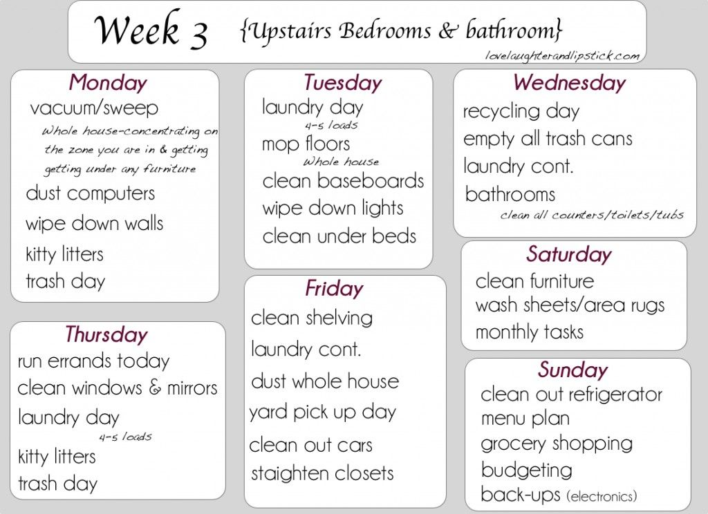 Detailed Cleaning List Week   For The Home