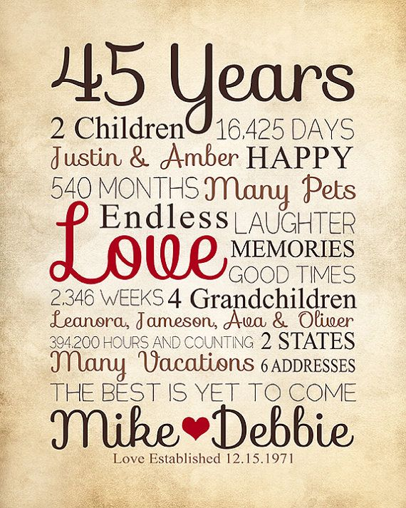 Anniversary Gift for Parents 45 Year by WanderingFables on
