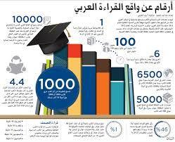 تحميل كتاب teaching english as a foreign or second language