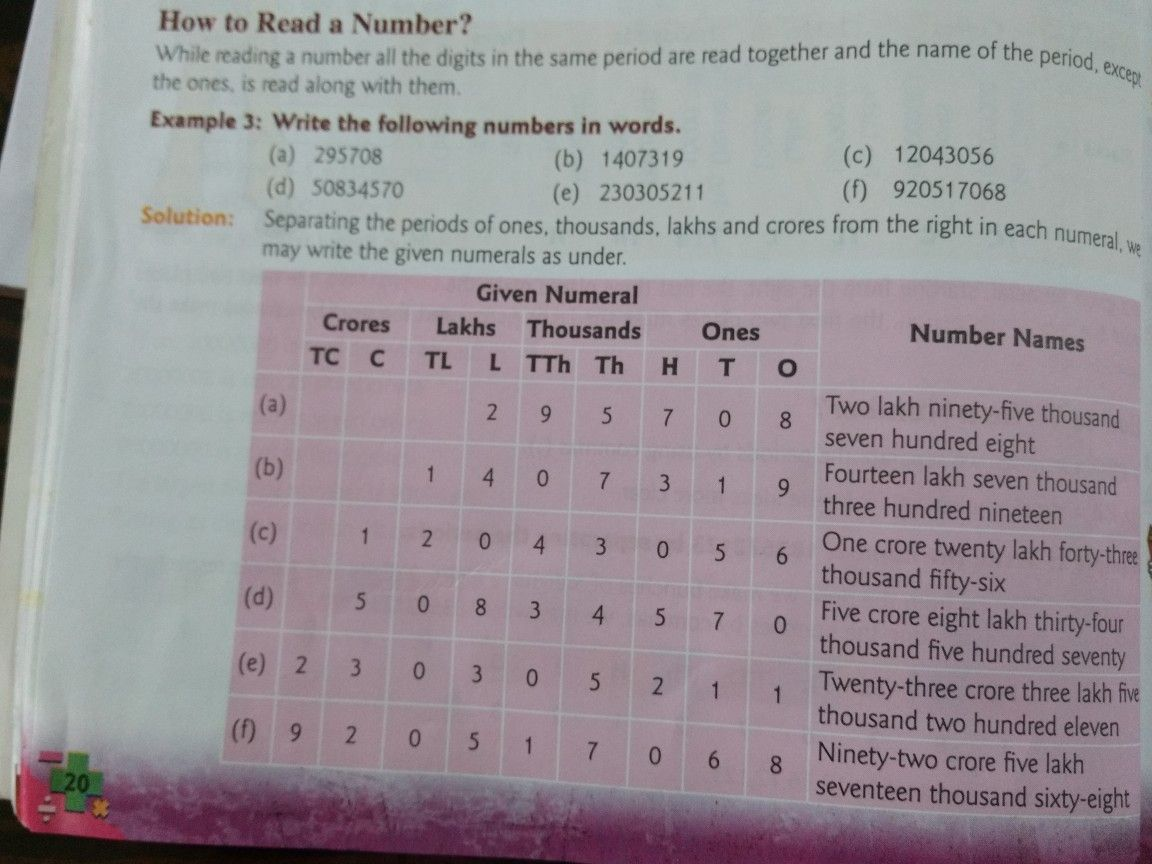 3.How to read/ write number name in words of a number in