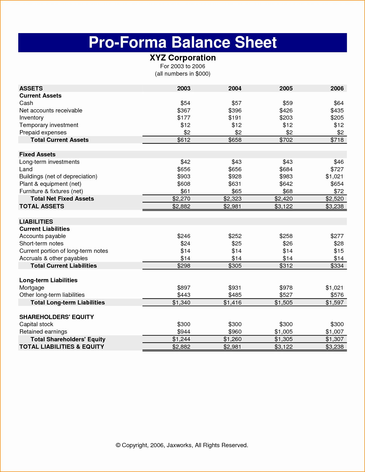 Pro Forma Financial Statement Template New Pro Forma Financial