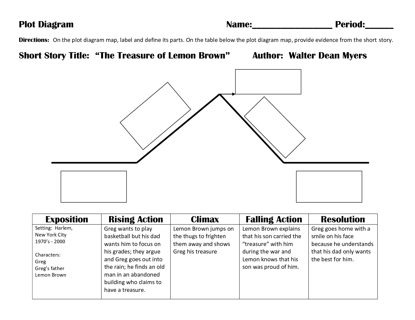 The Treasure of Lemon Brown Plot Diagram - Bing Images | School ...