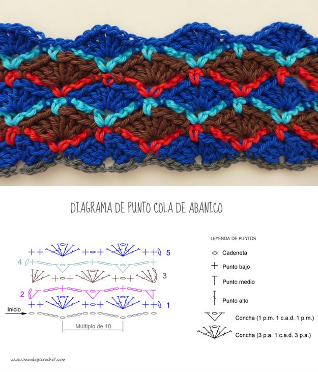 Collage Cola de abanico | dibujos crochet | Pinterest | Patrones de ...
