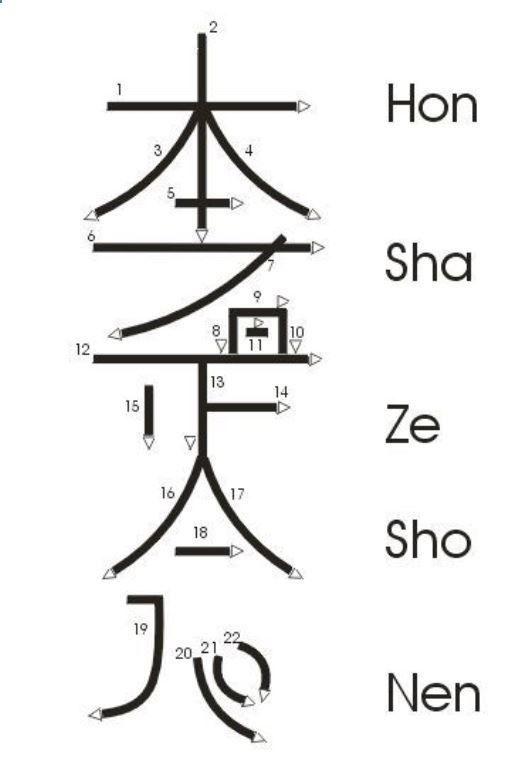Reiki Symbols Great Diagram On How To Draw Hon Sha Ze Sho Nen