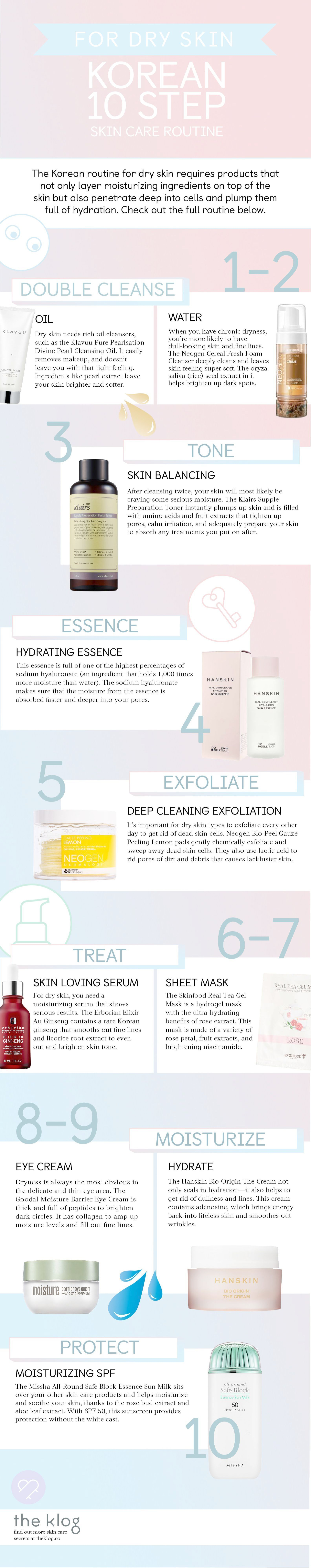 Skincareaddiction Skincare Benefits Skincare Provided Skincare Routine Rosacea Fridge Night Dry Skin Routine Skin Essence Natural Skin Care Routine