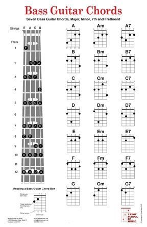 Pin by Iye Patria on i like money | Pinterest | Guitars, Bass and ...