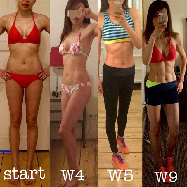 Macros ratio for weight loss picture 2