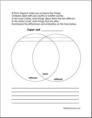 Venn Diagram: Japan - Use this chart to compare Japan to your ...