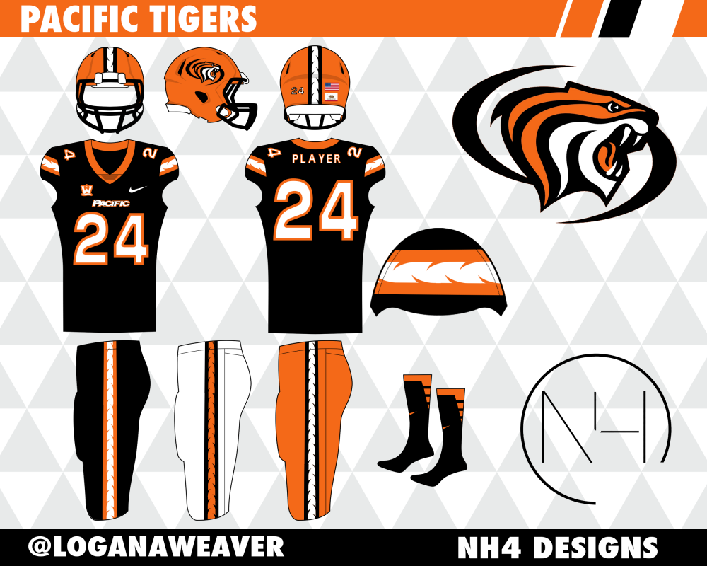 College Football For Non Football D1 Teams Page 10 Concepts