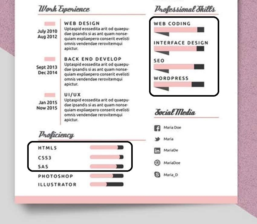 How To Effectively List Professional Skills On Your Resume Resume Design Template Cv Template Job Resume Template