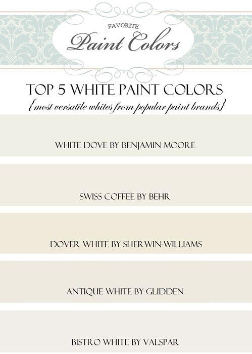 Garden Centre: Top 5 Favorite White Paint Colors {most Versatile Whites