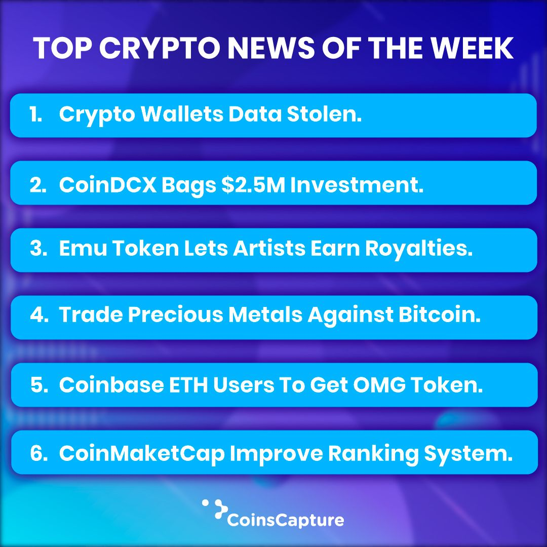 Top Crypto News Of The Week #Cryptonews #cryptocurrency #cryptowallet #data #coindcx #cryptoexchange #investment #tokens #emu #royalties #artists #cryptotrade #metals #bitcoins #ethereum #OMG #holders #eth #coinbase #binance #ranking #system #enthusiasts #newsoftheweek #headlines #coinscapture