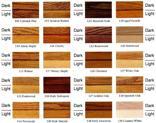 Beautiful interior stain colors zar wood color chart also rh pinterest