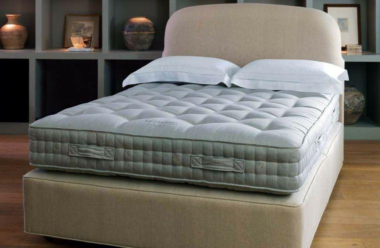 Warum Sollten Wir Keine Billigen Matratzen Kaufen Matratze