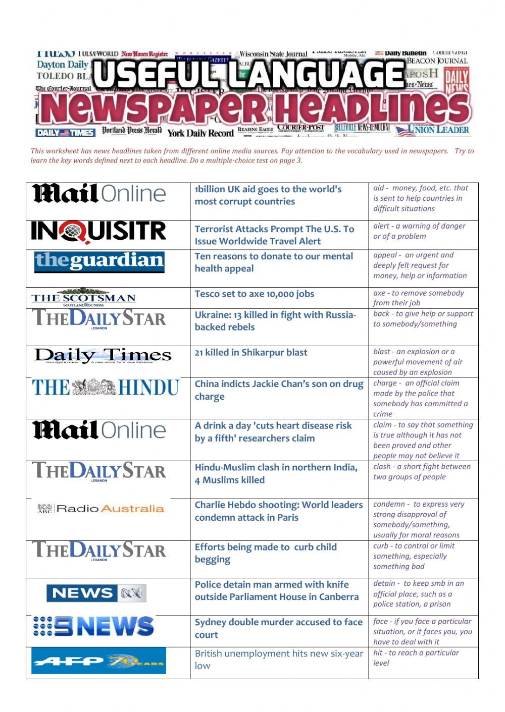NEWSPAPER HEADLINES Useful Language Interactive worksheet – English As a Second Language Worksheets