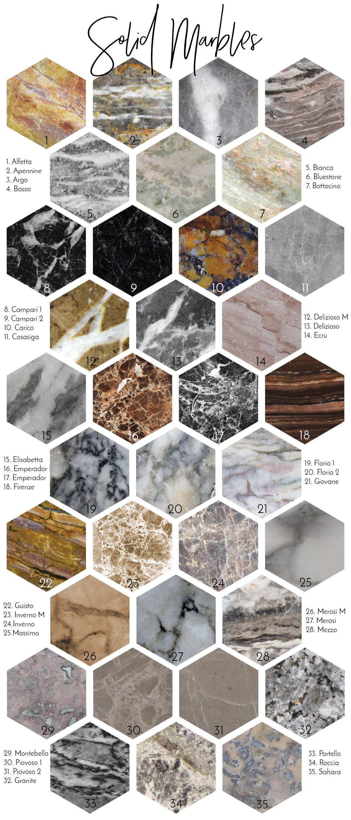 Real Marble Backgrounds Styles Marble Background Marble Design Marble Pattern