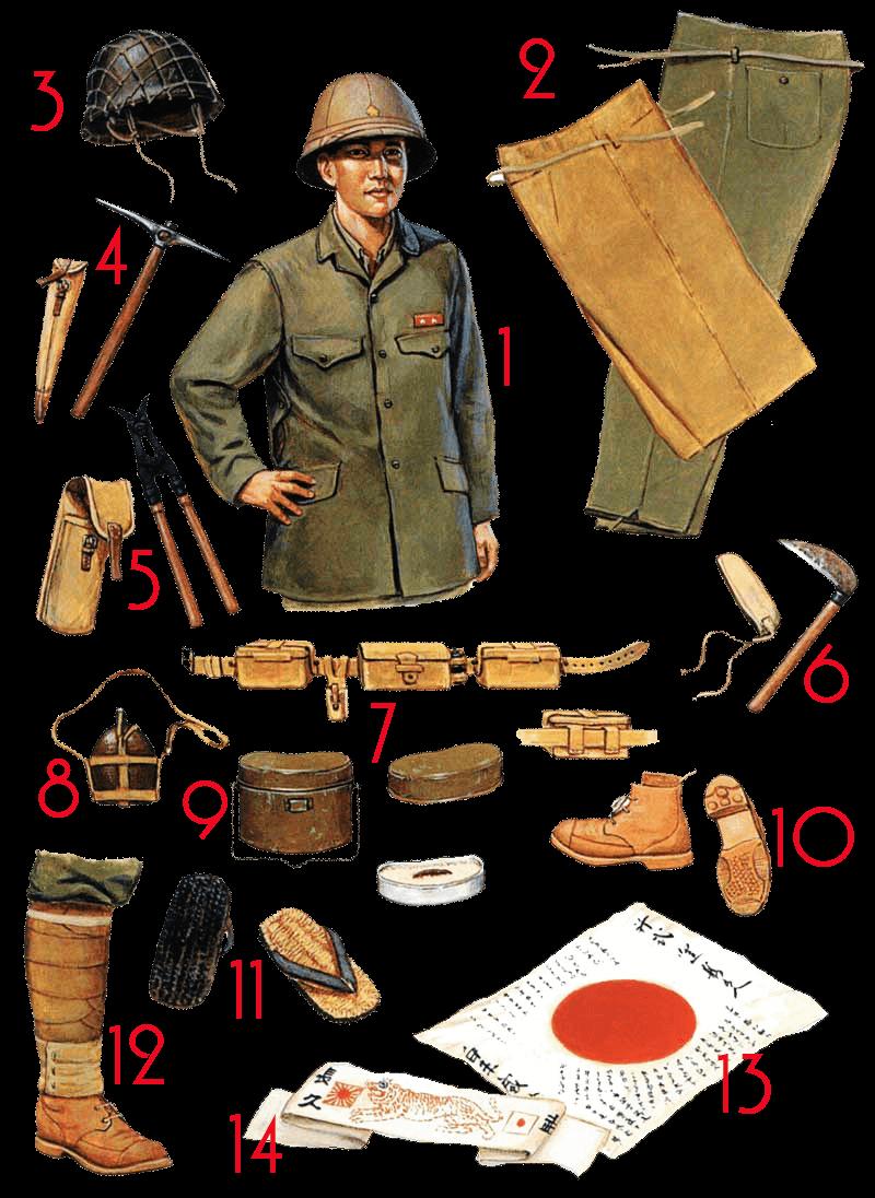 военные предметы картинки качестве основных видов