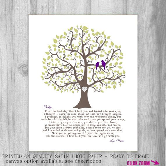 Wedding Gift For Bride From Mother: Wedding Day Gift FROM MOM Gift For Daughter Wedding Day