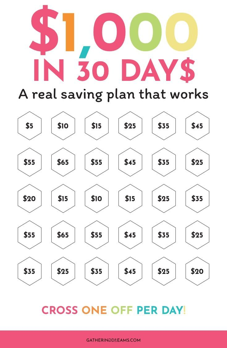 Need a little help to save money? Try this free savings plan printable, to help you save $1,000 in 30-day money saving challenge! It can help you to build an emergency fund, pay your mortgage faster, save for retirement or for your next amazing holiday! The easiest saving planner you will ever need! Savings challenge | Saving money challenge | #broke #savemoney #debt #savingmoney #frugal #finance #money