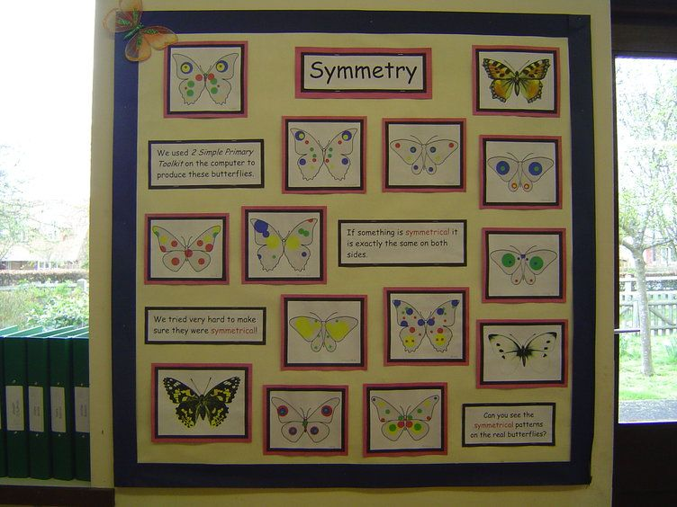 Drawing Lines Of Symmetry Worksheet Ks : Symmetry display classroom class numeracy maths