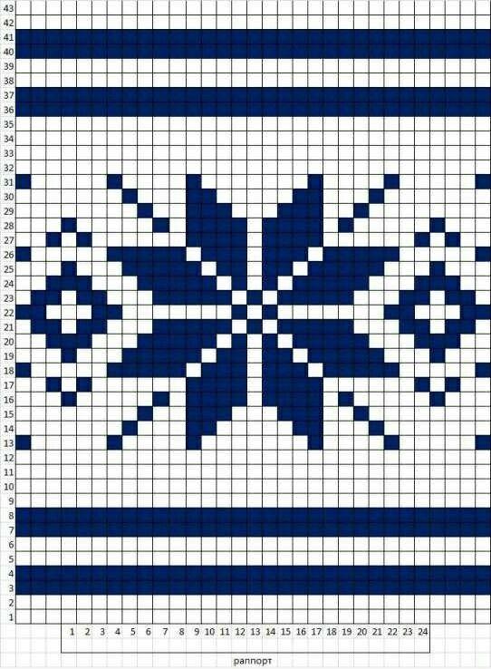 Pin de Βιβη en τσάντες | Pinterest | Mochilas, Bolsos y Ganchillo